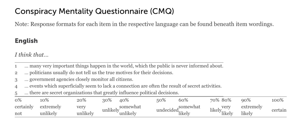 Conspiracy Mentality Questionnaire (CMQ)  I think that...  1...many very important things happen in the world, which the public is never informed about. 2...politicians usually do not tell us the true motives for their decisions. 3...government agencies closely  monitor all citizens. 4...events which superficially seem to lack a connection are often the result of secret activities. 5...there are secret organizations that greatly influence political decisions.  Certainly not (0%) Extremely unlikely (10%) Very unlikely (20%) Unlikely (30%) Somewhat unlikely (40%) Undecided (50%) Somewhat likely (60%) Likely (70%) Very likely (80%) Extremely likely (90%) Certain (100%)